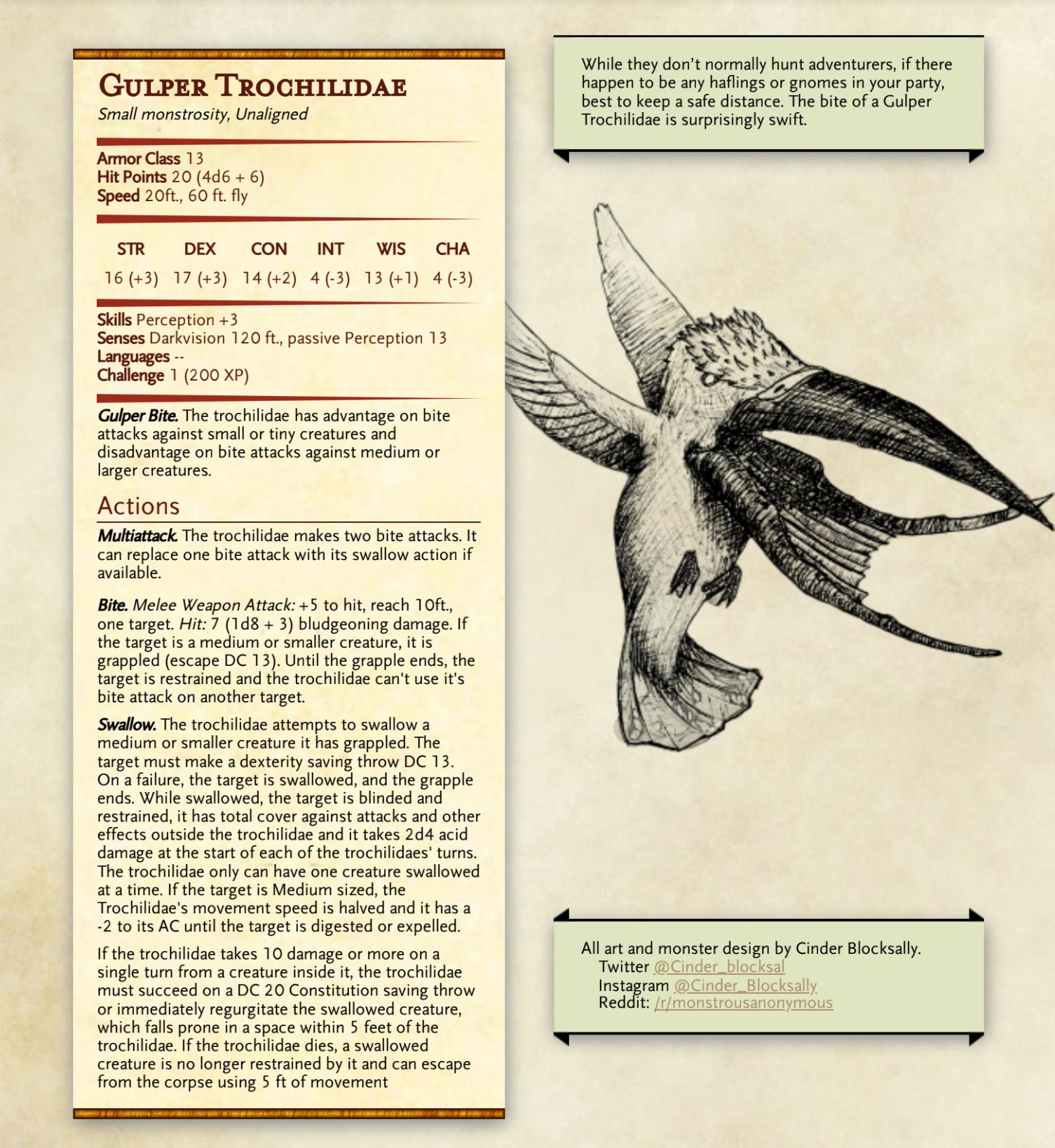 Gulper Trochilidia - A Cinder Blocksally Monster